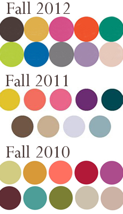 Pantone Colors Fall 2012, 2011 and 2010